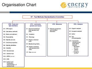 Organisation Chart