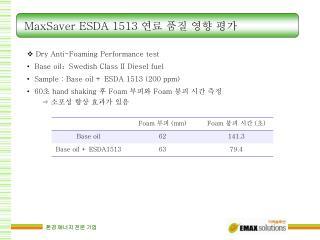 MaxSaver ESDA 1513  연료 품질 영향 평가