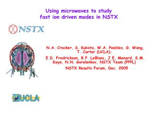 Using microwaves to study  fast ion driven modes in NSTX