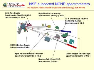 NSF-supported NCNR spectrometers