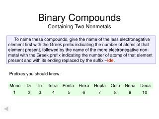 Binary Compounds  Containing Two Nonmetals