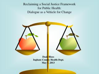Reclaiming a Social Justice Framework for Public Health: Dialogue as a Vehicle for Change
