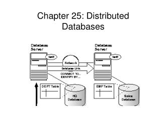 Chapter 25: Distributed Databases