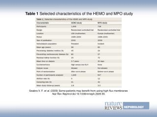 Table 1 Selected characteristics of the HEMO and MPO study