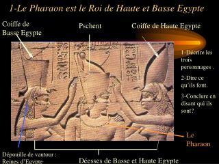 1-Le Pharaon est le Roi de Haute et Basse Egypte