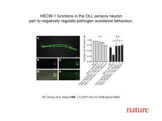 HC Chang  et al .  Nature 000 ,  1 - 5  (2011) doi:10.1038/nature10643