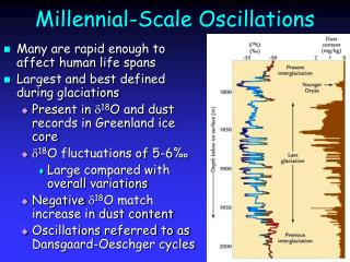 Millennial-Scale Oscillations