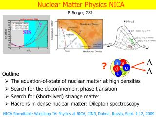 Nuclear Matter Physics NICA