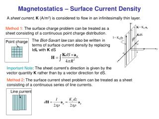 Magnetostatics – Surface Current Density