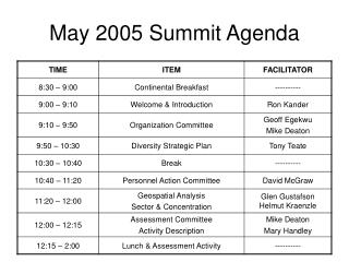 May 2005 Summit Agenda
