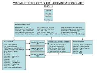 WARMINSTER RUGBY CLUB  - ORGANISATION CHART 2013/14