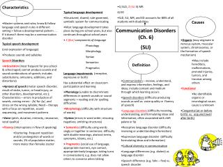 Communication Disorders (Ch. 6) (SLI)