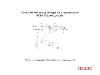 TR Hoye  et al.  Nature 490 ,  208-212  (2012) doi:10.1038/nature 11518