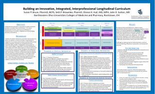Building an Innovative, Integrated, Interprofessional Longitudinal Curriculum
