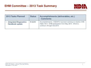 EHM Committee  – 2013 Task Summary
