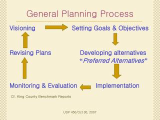 General Planning Process