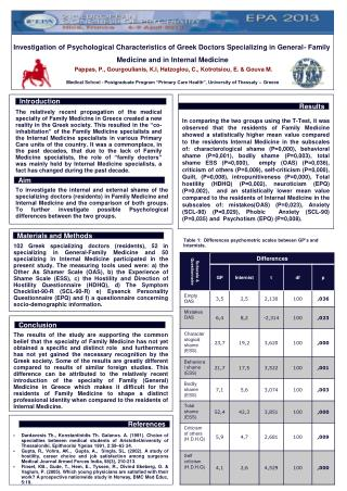 Investigation of Psychological Characteristics of Greek Doctors Specializing in General- Family
