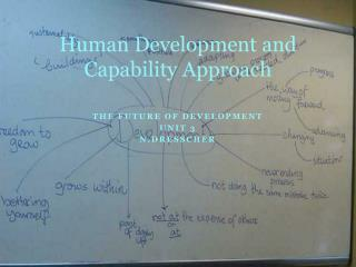 Human Development and Capability Approach