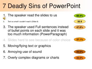 7 Deadly Sins of PowerPoint