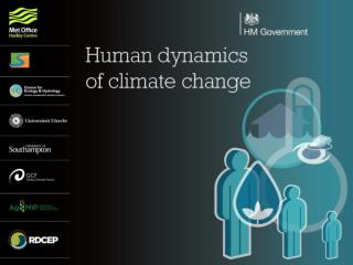 Human dynamics of climate change