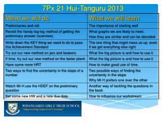 7 Px 21  Hui-Tanguru  2013