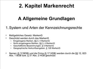 2. Kapitel Markenrecht