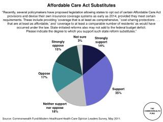 Affordable Care Act  Substitutes