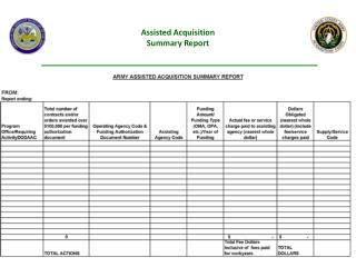 Assisted Acquisition Summary Report