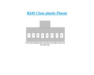 RJ45 Clear plastic Pinout