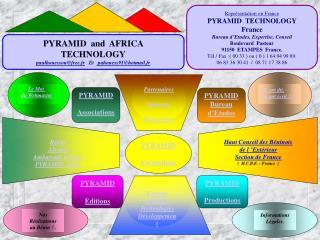 PYRAMID Associations