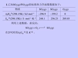 1 . 已知 SO 2 (g) 和 O 2 (g) 的标准热力学函数数据如下: