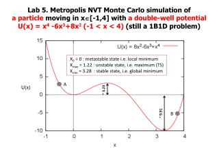 Lab 5. Metropolis NVT Monte Carlo simulation of