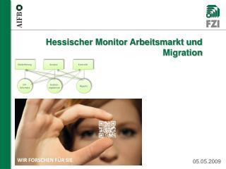 Hessischer Monitor Arbeitsmarkt und Migration