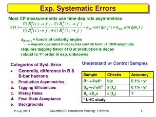 Exp. Systematic Errors