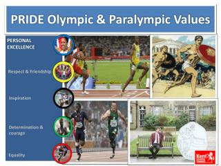 PRIDE Olympic  Paralympic Values