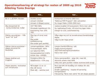 Operationalisering af strategi for resten af 2009 og 2010 Afdeling Toms Sverige