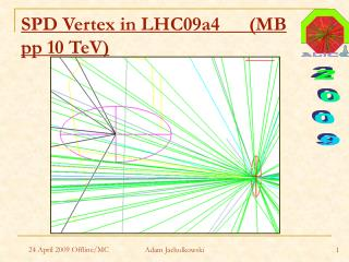 SPD Vertex in LHC09a4      (MB pp 10 TeV)