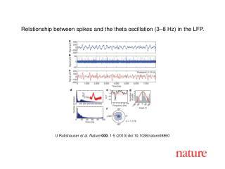 U Rutishauser  et al. Nature 000 , 1-5 (2010) doi:10.1038/nature08860