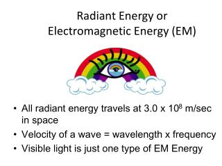 Radiant Energy or  Electromagnetic Energy (EM)