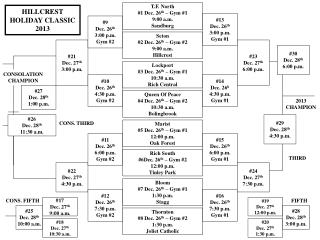 HILLCREST HOLIDAY CLASSIC 2013