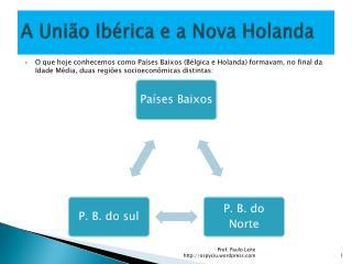A União Ibérica e a Nova Holanda