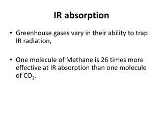 IR absorption