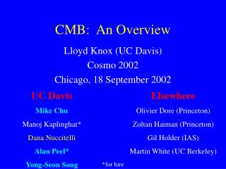 CMB:  An Overview