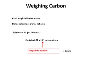 Weighing Carbon