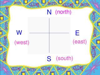 (north)