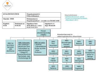 Hoved- arbeidsmilj�utvalg (HAMU)