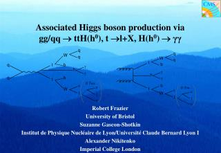 Associated Higgs boson production via gg/qq    ttH(h 0 ), t  l+X,  H(h 0 )   γγ