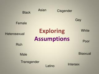 Exploring Assumptions