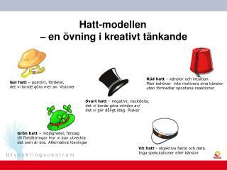 Hatt-modellen  – en övning i kreativt tänkande