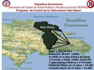 República Dominicana Secretaria de Estado de Salud Publica y Asistencia Social (SESPAS)